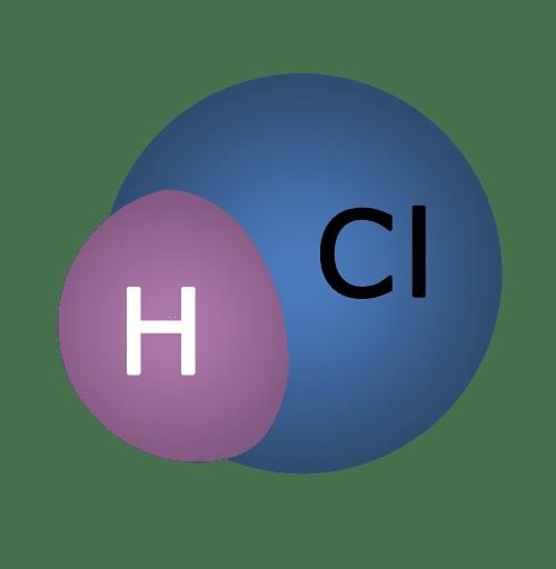 Transparent icon of HCI