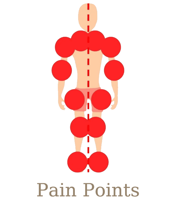 graphic showing pain points on body